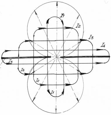 Повторю: - удлинением вибратора - включением активных нагрузок - утолщением полотна антенны. а). б). Как сделать...